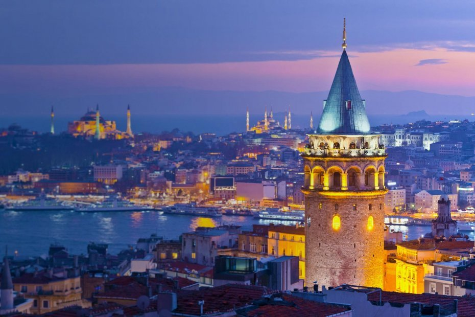 Cities in Turkey for Profitable Investment