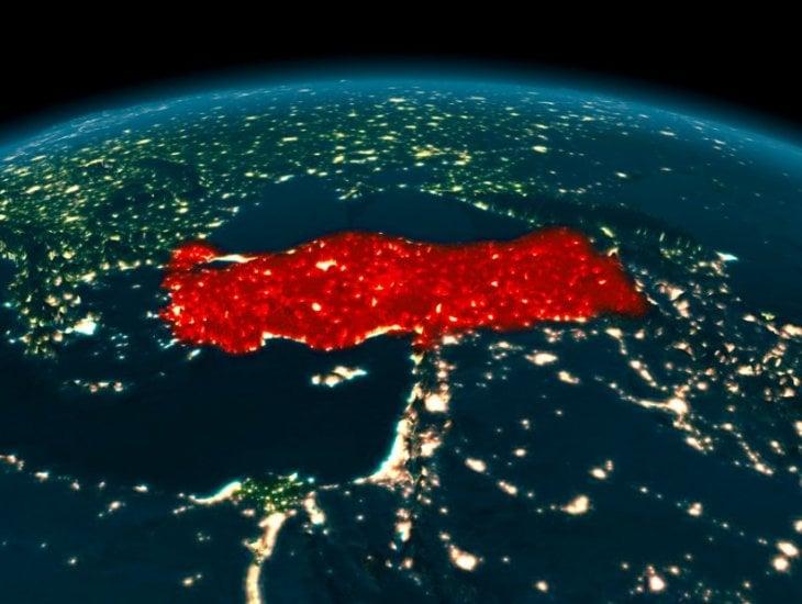 土耳其历史和未来的重要性